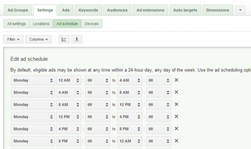 PPC - ad scheduling in google adwords