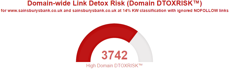 11 sainsbury link detox
