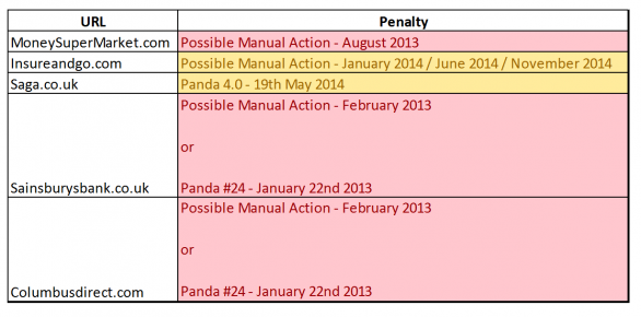 17 penalty summary