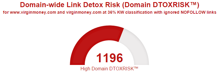 6 virginmoney link detox