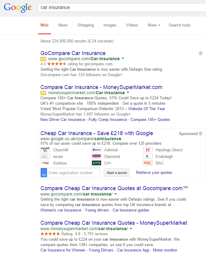 Car Insurance Sites Not On Price Comparison