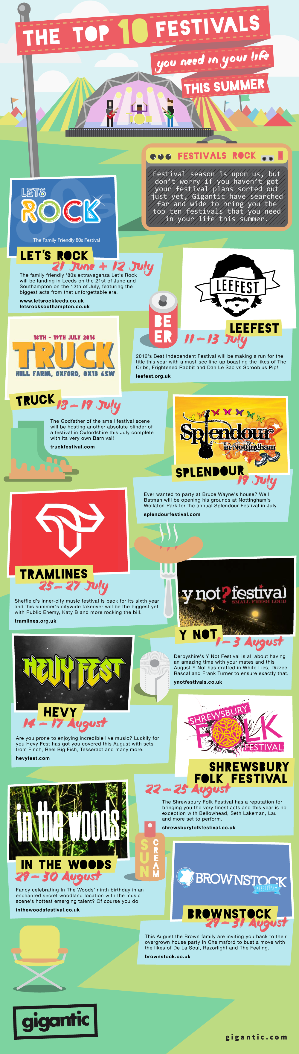 Gigantic Tickets 10 Ten Festivals Infographic