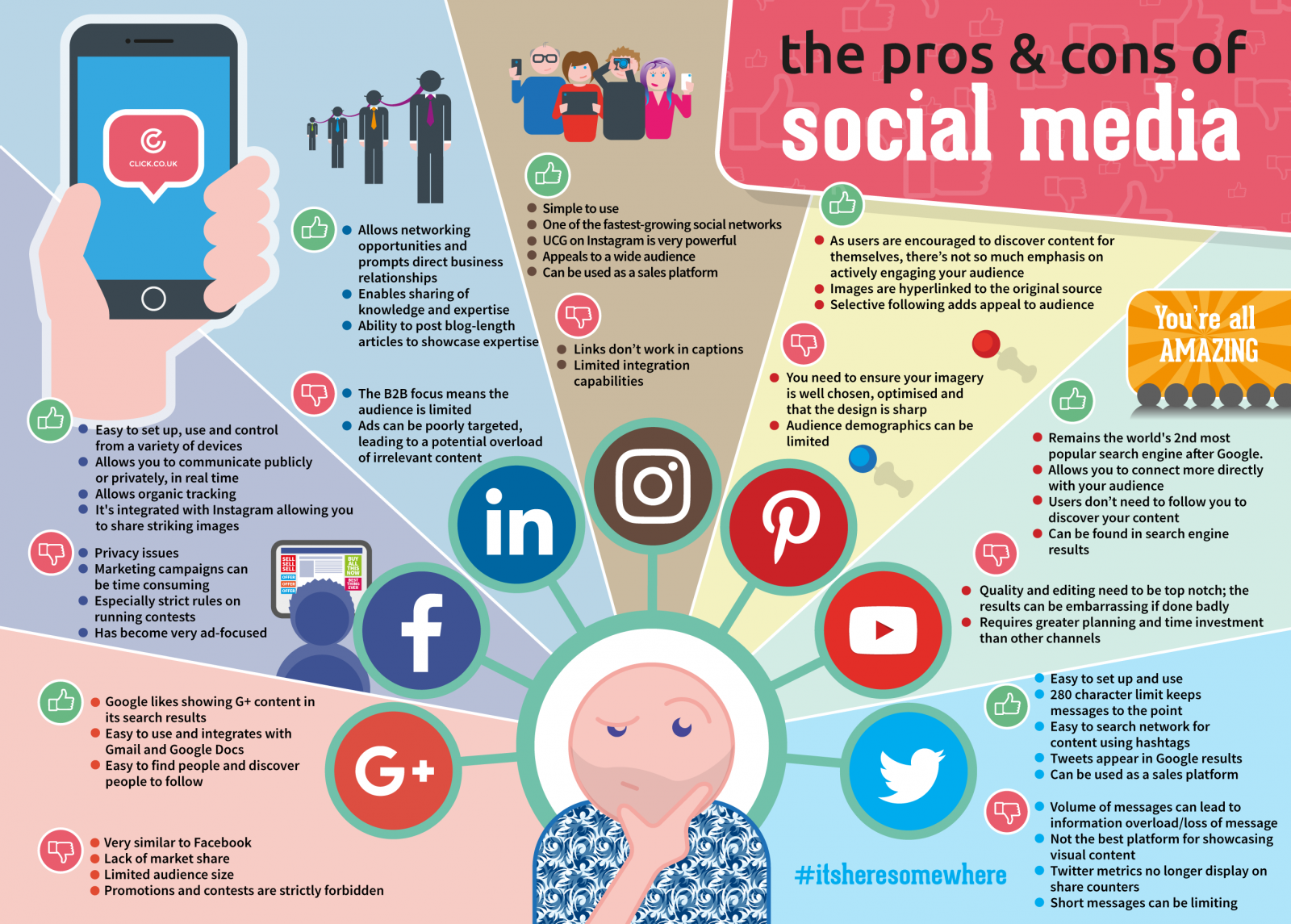 pros and cons of social media