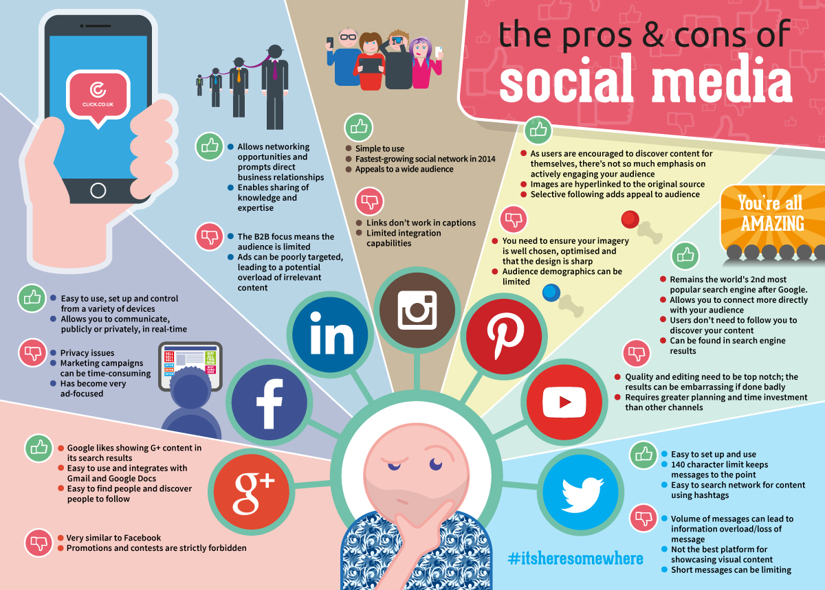 social media pros and cons infographic
