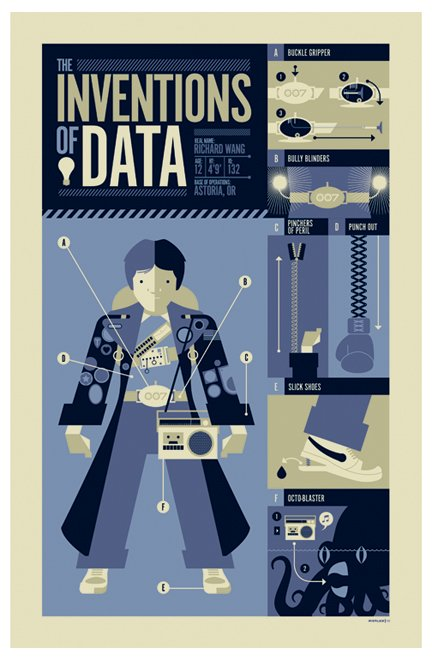 inventions of data