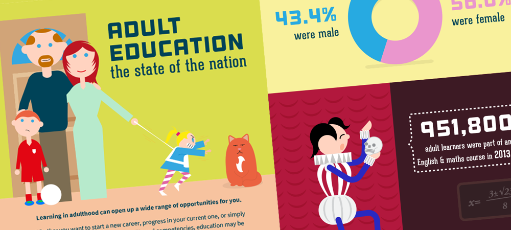 OOL Infographic CASE STUDY HEADER