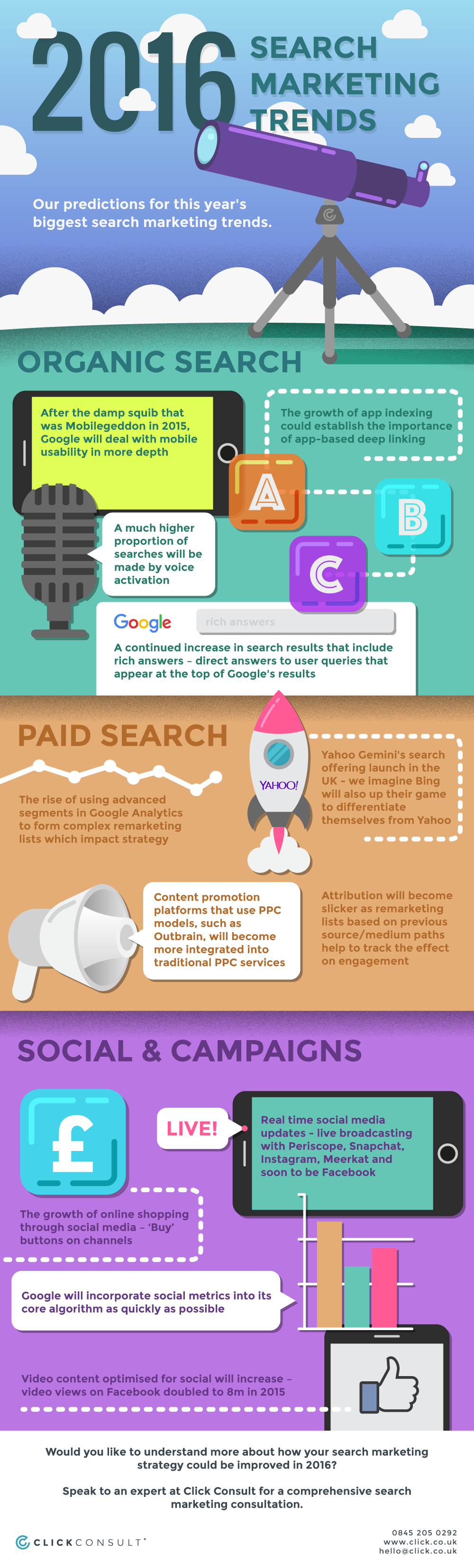 2016 search marketing trends infographic