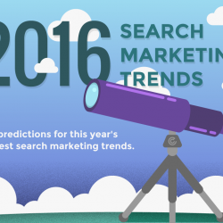 2016-Search-Marketing-Trends share image