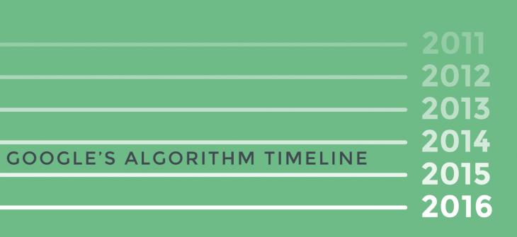 Google's Algorithm Timeline ebook