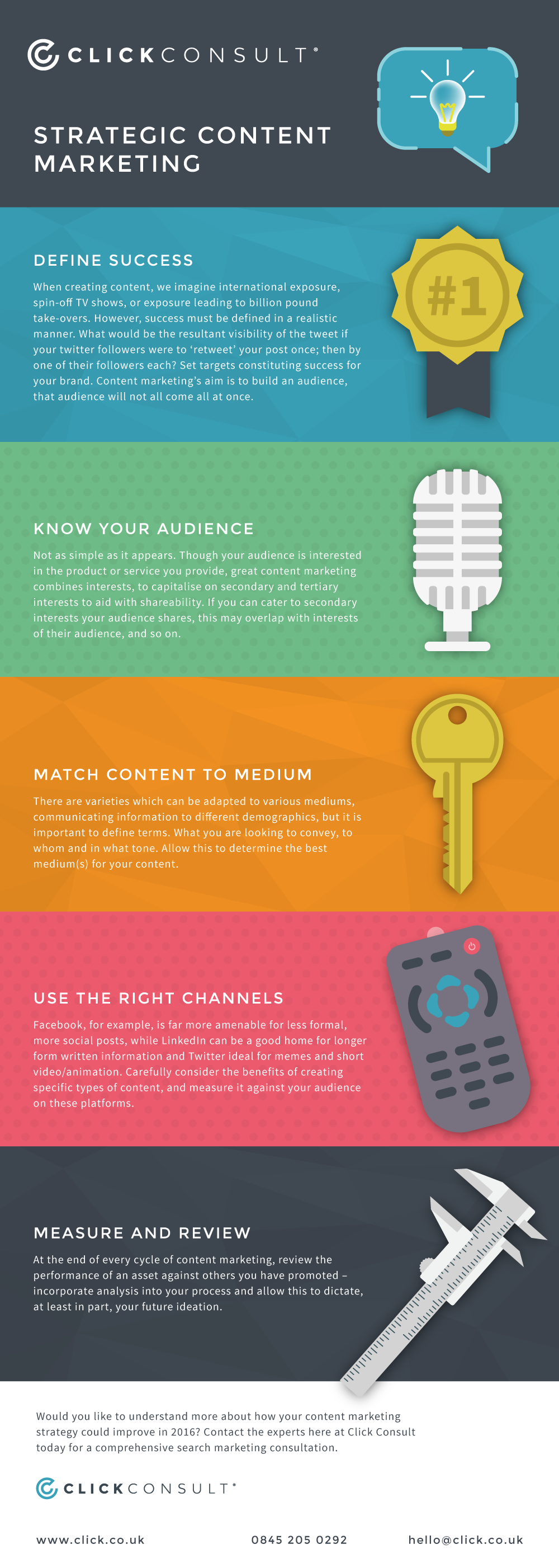 content marketing strategy infographic