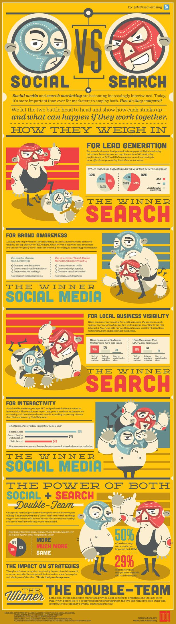 social vs search marketing infographic