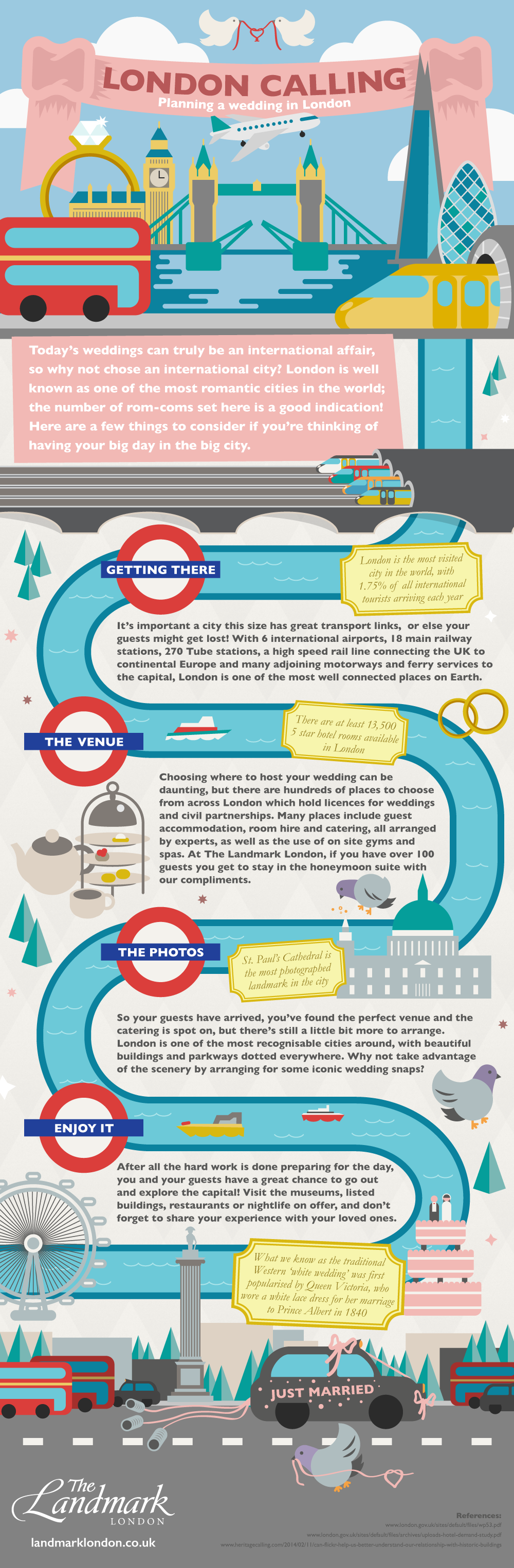 landmark wedding infographic seo content
