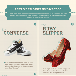 preview of anatomic shoes infographic content marketing