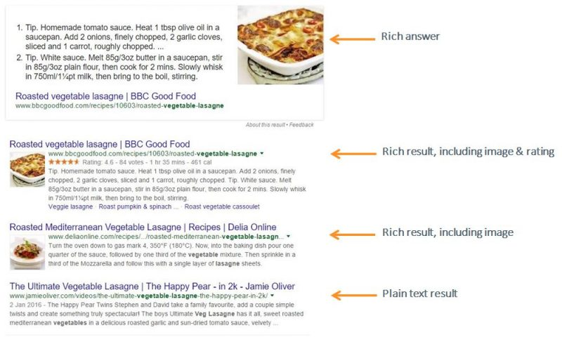 veg lasagne recipe google search 2