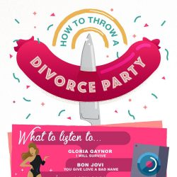 Divorce party infographic