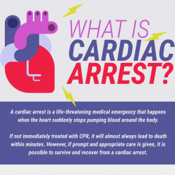 What is cardiac arrest infographic for steroplast