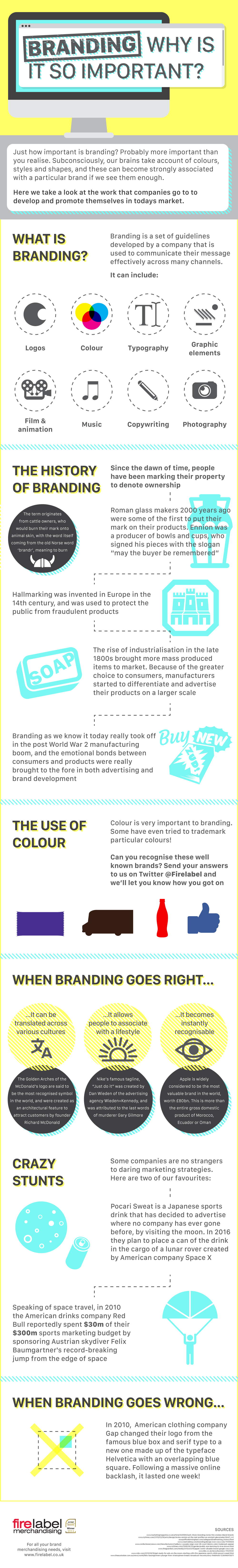 why is branding important infographic