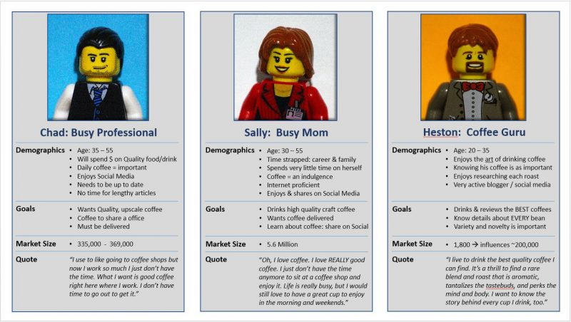 customer persona examples
