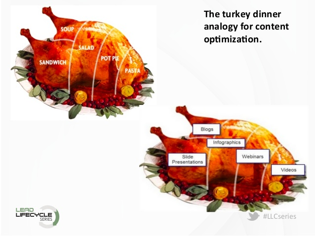 content marketing turkey analogy