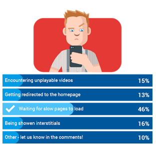 Top frustrations for mobile browsing