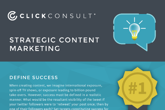 strategic content marketing infographic