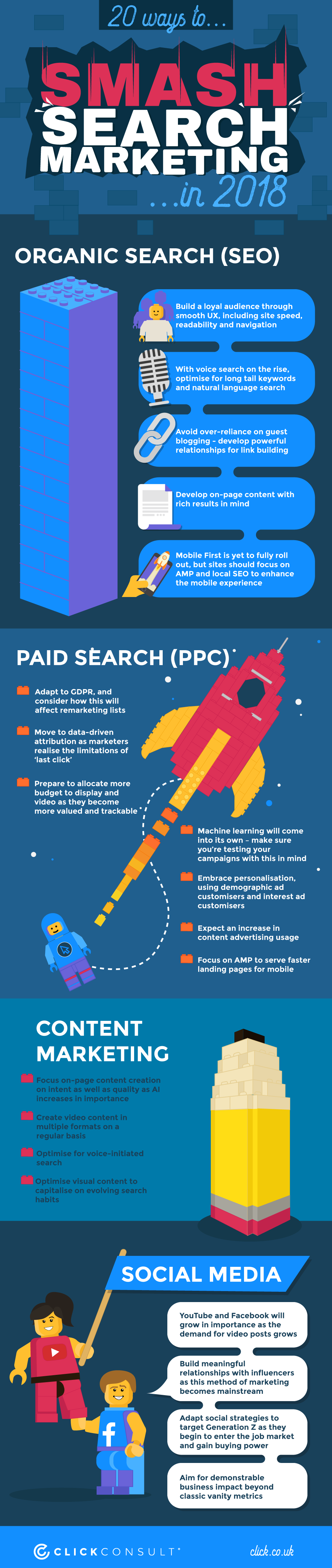search marketing in 2018 infographic