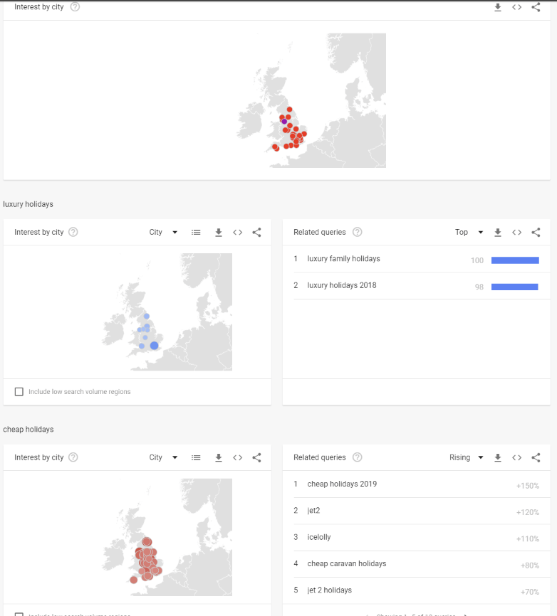 google trends interest by city