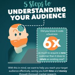 5-steps-to-understanding-your-audience (1)