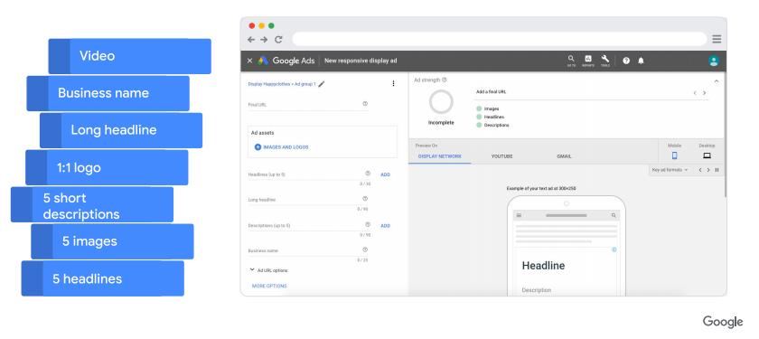 google display ads assets