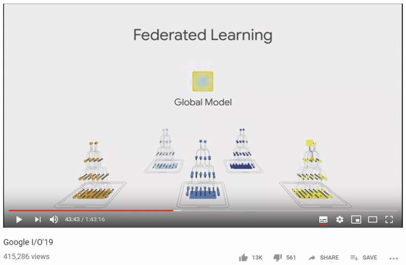 federated learning global model