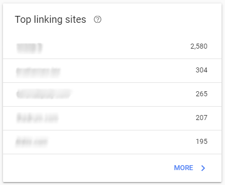 Top linking sites