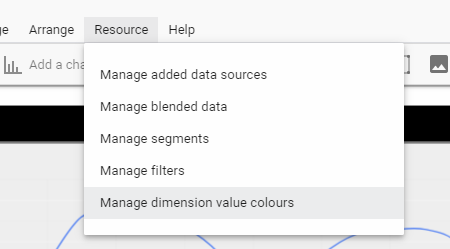 manage data sources
