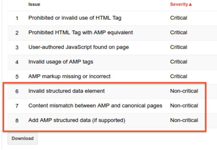 search console amp error list