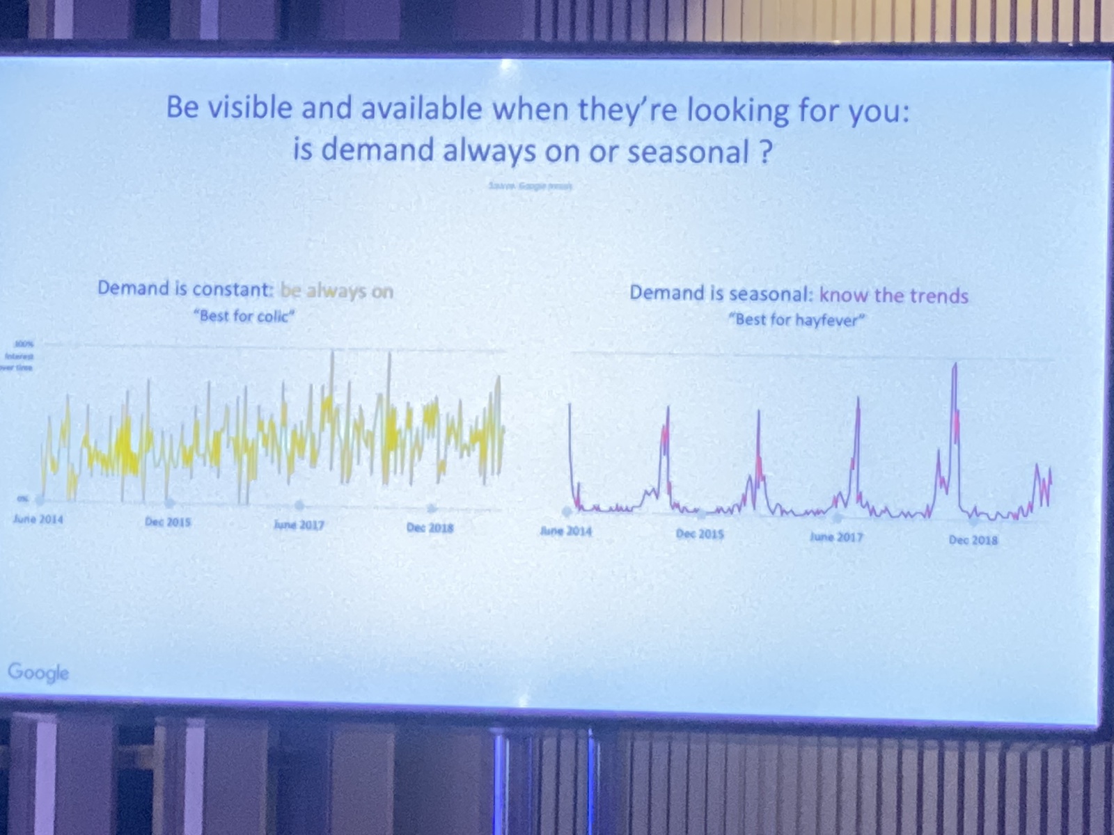 """Always on"" seasonality - Digital Marketing"