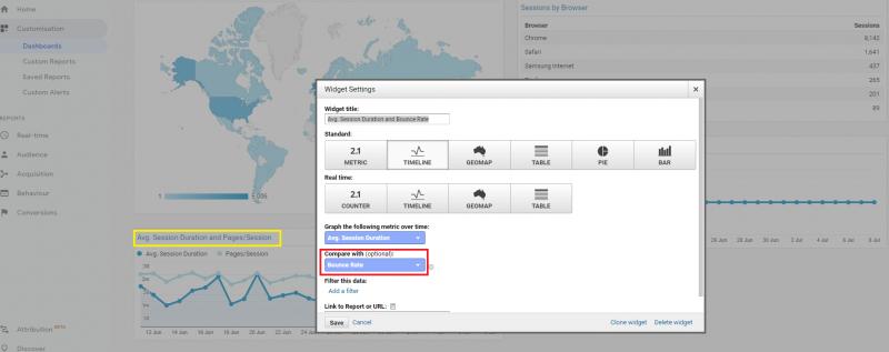 widget dashboard google analytics