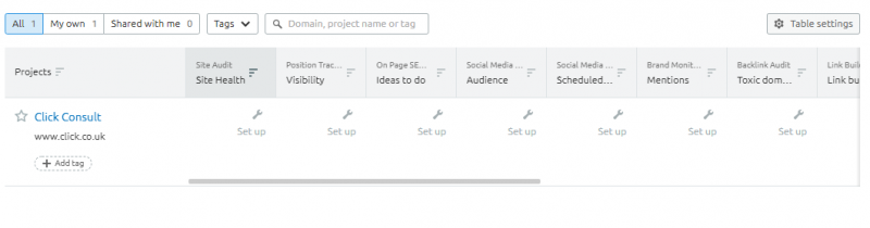 SEMrush project add new projects table