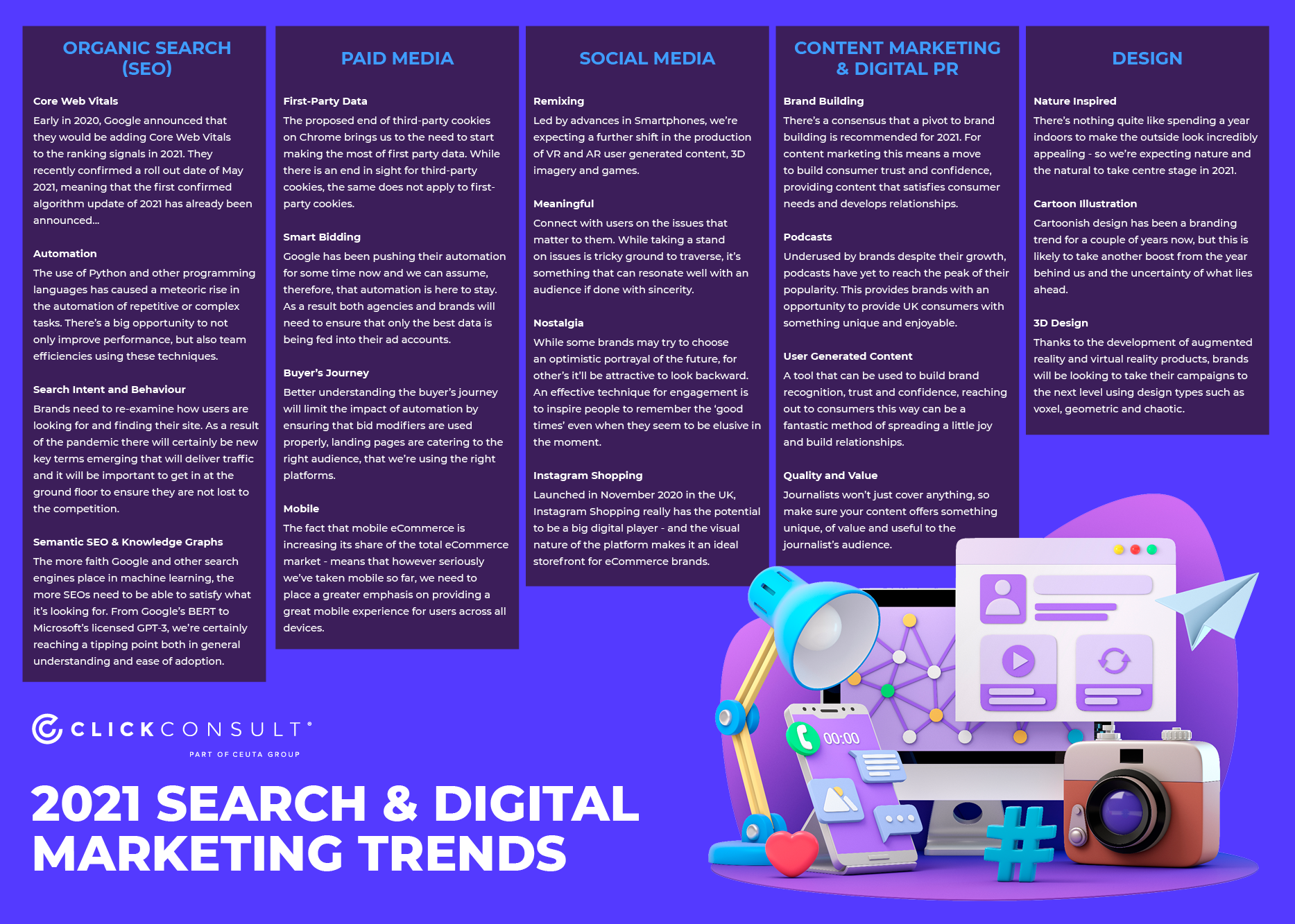 Search & Digital Marketing Trends for 2021