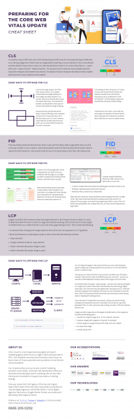 Preparing for the Core Web Vitals Update - infographic
