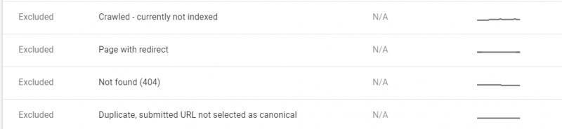 search console 404