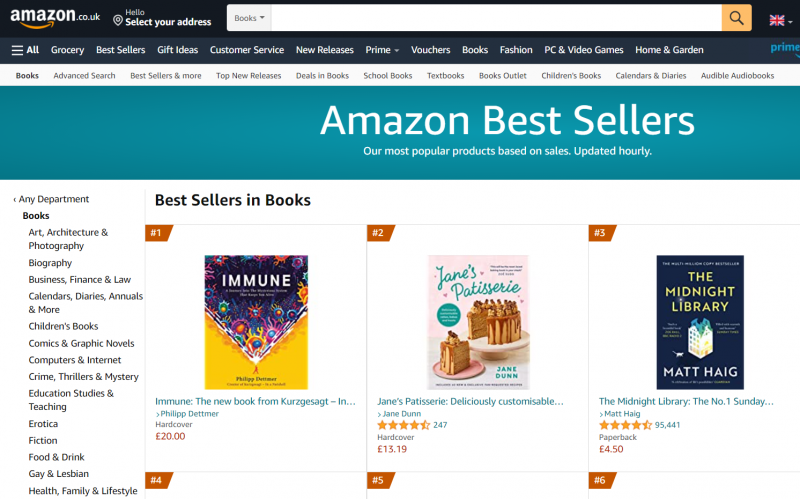 https://www.click.co.uk/wp-content/uploads/2021/08/amazon-navigation-example.png