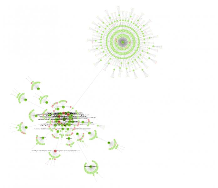 search engine land crawl diagram